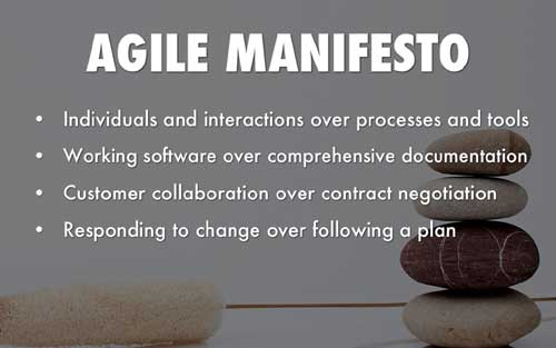 Applying the Agile Manifesto to Mobile Testing