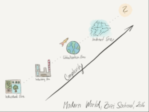 The Need for Agile Leadership: Modern World is Complex