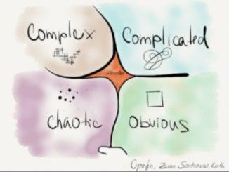 Cynefin framework – Complexity