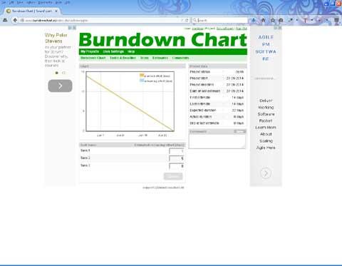 Online Burndown Chart