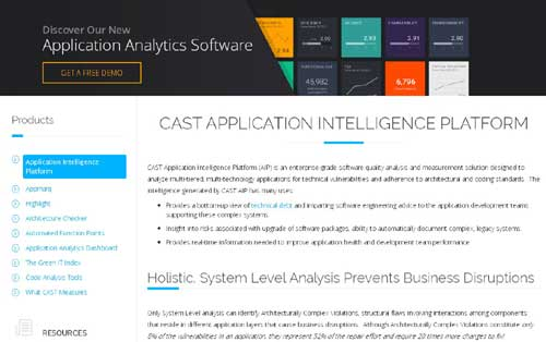 CAST Application Intelligence Platform