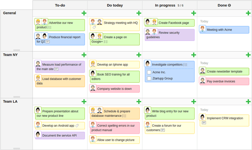 End to End Kanban for the Whole Organization
