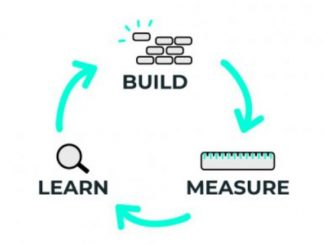 Lean Startup is the Next Step to Maintain Innovation