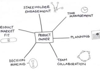 Product Owner Assessment