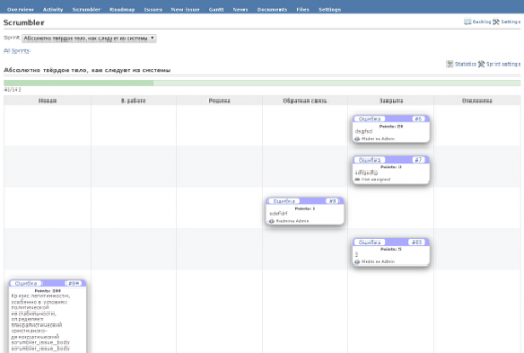 Redmine Scrumbler plugin dashboard