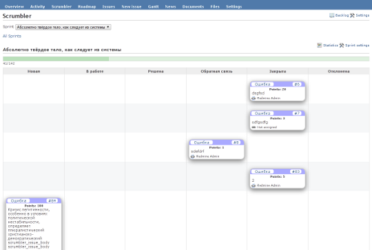Scrum And Kanban Redmine Plugins Free Open Source Commercial