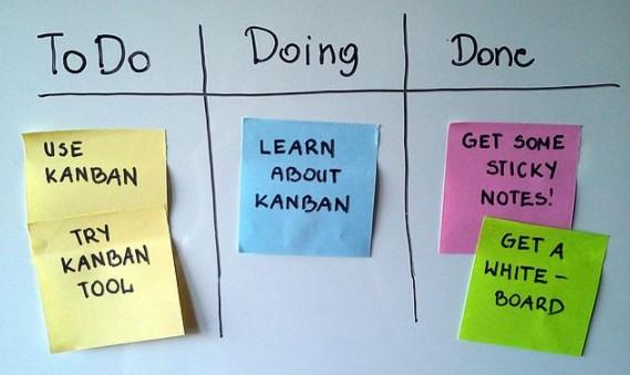 Using Kanban instead of Scrum in Agile Software Development