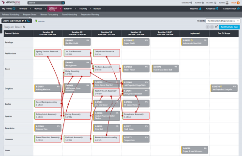 VersionOne Agile Project Management Tool